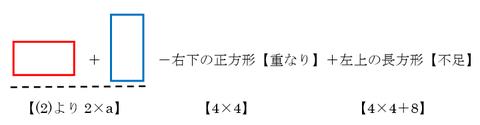 2019灘中2日目4解説3