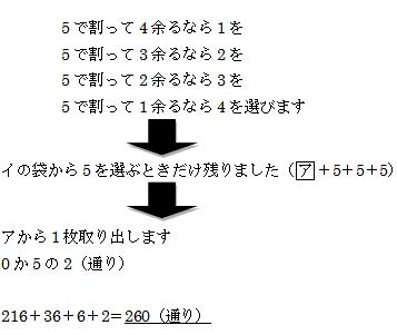 2015灘中2日目3解説2