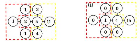 2014灘中2日目1解説図