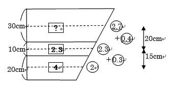 2014灘中1日目9解説図2