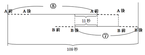2015灘中1日目7解説-1
