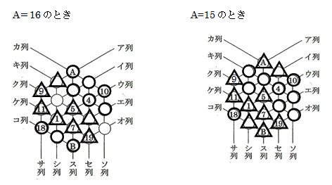 2014灘中1日目4解説図