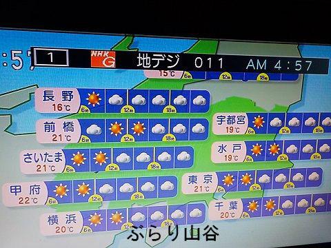 現場作業員は早朝の天気予報が重要