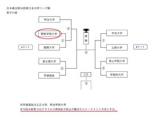 tournament2021_0509_02