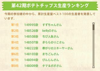 第42期ランキング最終速報(0331)