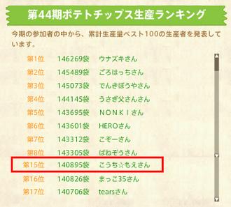 第44期ランキング最終速報(0529)