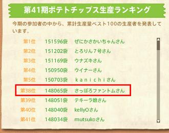 第41期ランキング最終速報(0229)