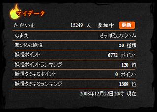 12月22日20種類(6772P120位)