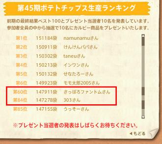 第45期ランキング最終速報(0629)