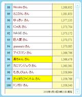 16日(8)(順位表)