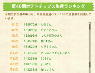 第40期ランキング最終速報(0127)