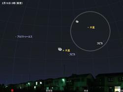 15日深夜から16日明け方には月と木星、スピカが接近