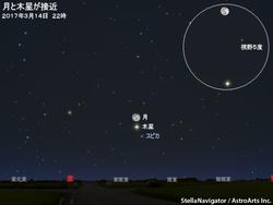 3月14日 月と木星が接近