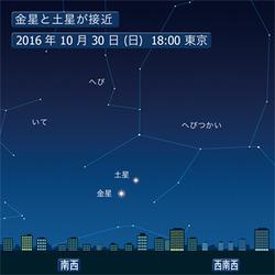 10月30日(日) 金星と土星が接近