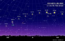 夜明け前の空で月が木星、土星に接近