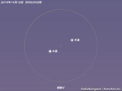 10月中旬 水星と木星が大接近