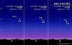 金星と木星が接近
