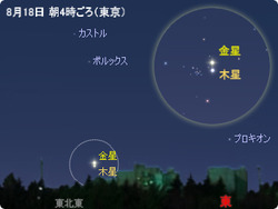 8月18日の明け方の空。囲み内は双眼鏡で見たイメージ