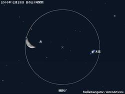 12月23日 月と木星が接近