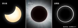 日食とは2