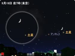 19日、月と土星が接近