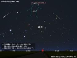 12月14日 ふたご座流星群