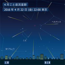 4月こと座流星群