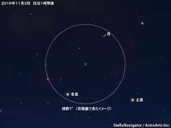 5374_chart