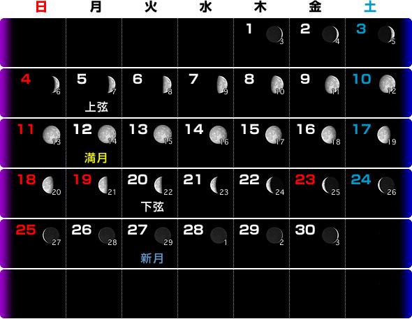 ... 月・月の満ち欠け : 月 満ち欠け カレンダー : カレンダー
