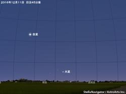 12月11日 水星が東方最大離角