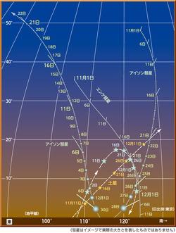 astro20131129