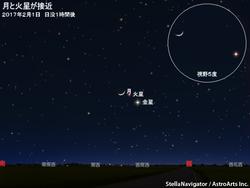 2月1日 細い月と火星が接近