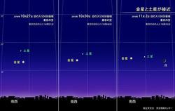 金星と土星が接近