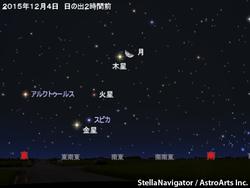 12月4日月と木星が接近