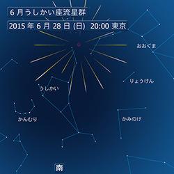 6月うしかい座流星群