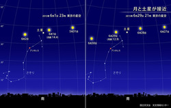 月と土星が接近