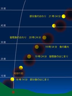 moonec_20141008