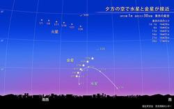 水星と金星が接近