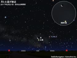 2月21日 月と土星が接近