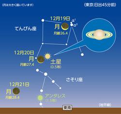 20141220_astro-thumb-300x282-15842