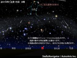 ふたご座流星群が極大