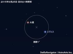 9月下旬 火星とレグルスが大接近