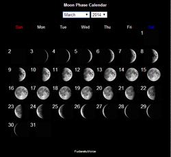 月相カレンダー 201403