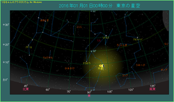 元旦に月と木星が接近