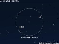 12月3日 細い月と金星が並ぶ