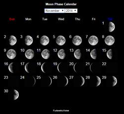 月相カレンダー   明け六つ暮れ六つ計算 (1)