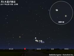 月と木星が接近
