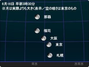 06_lunar_ecl