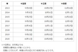 net_日aœ