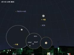 10日夕方から11日明け方、月と木星、スピカが接近